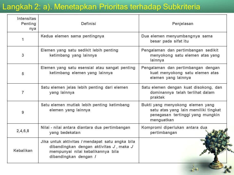 Langkah 2: a). Menetapkan Prioritas terhadap Subkriteria
