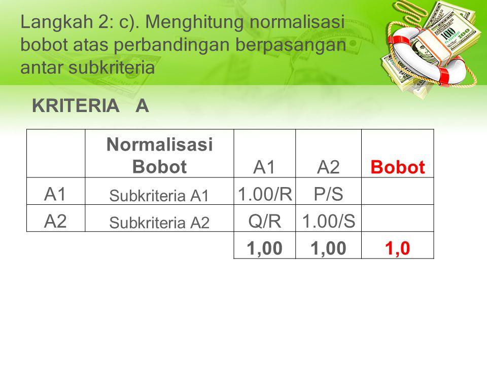 Normalisasi Bobot Bobot 1,00 1,0