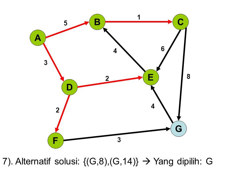 7). Alternatif solusi: {(G,8),(G,14)}  Yang dipilih: G