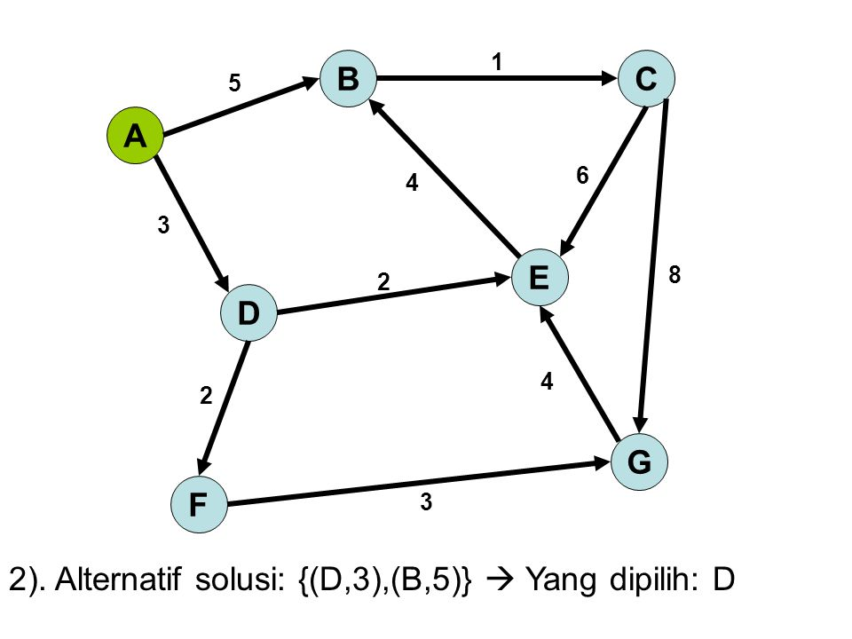 2). Alternatif solusi: {(D,3),(B,5)}  Yang dipilih: D
