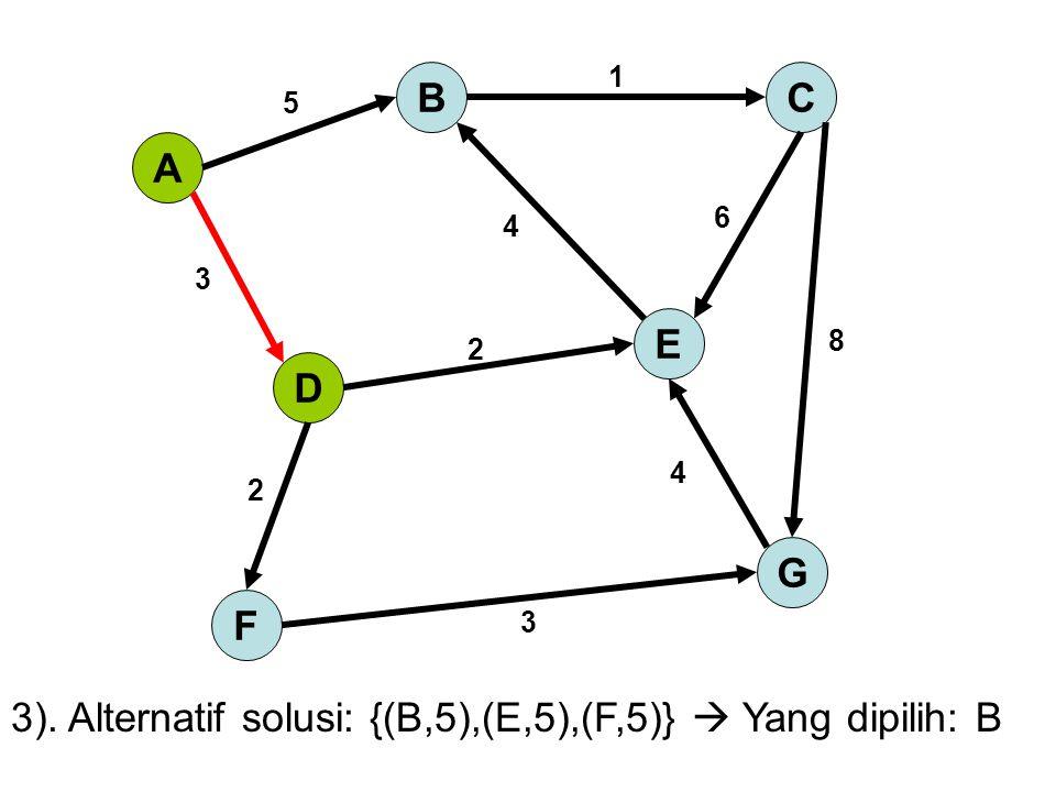 3). Alternatif solusi: {(B,5),(E,5),(F,5)}  Yang dipilih: B