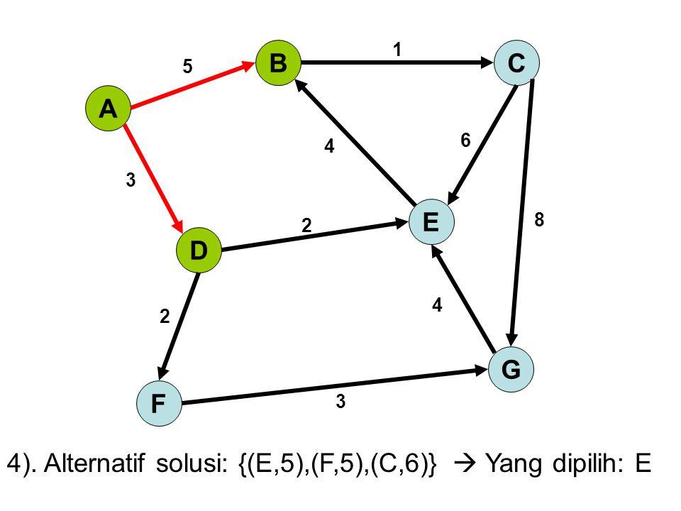 4). Alternatif solusi: {(E,5),(F,5),(C,6)}  Yang dipilih: E