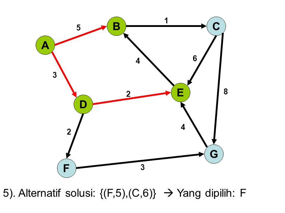5). Alternatif solusi: {(F,5),(C,6)}  Yang dipilih: F