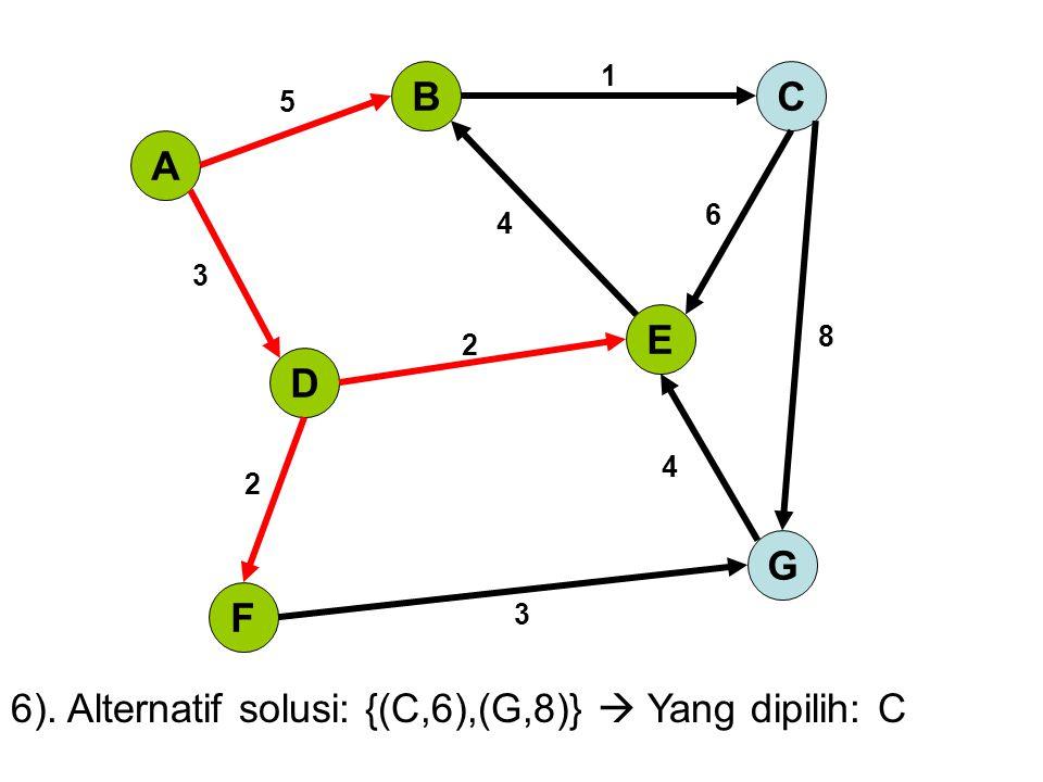 6). Alternatif solusi: {(C,6),(G,8)}  Yang dipilih: C