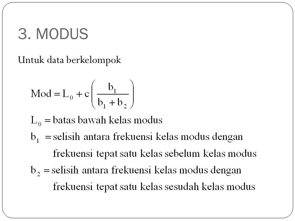 3. MODUS Untuk data berkelompok