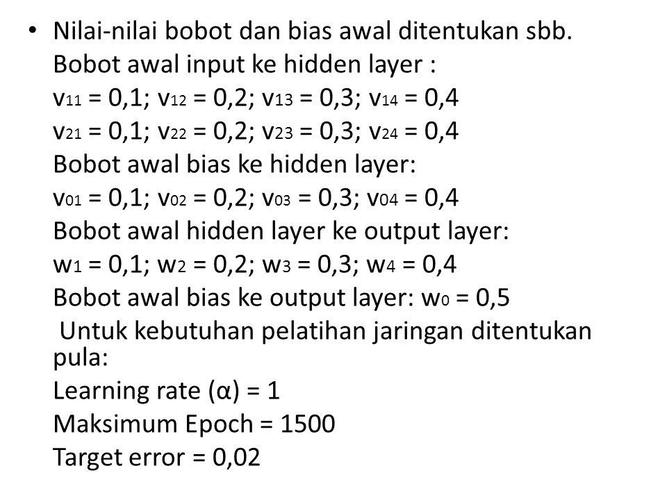 Nilai-nilai bobot dan bias awal ditentukan sbb.