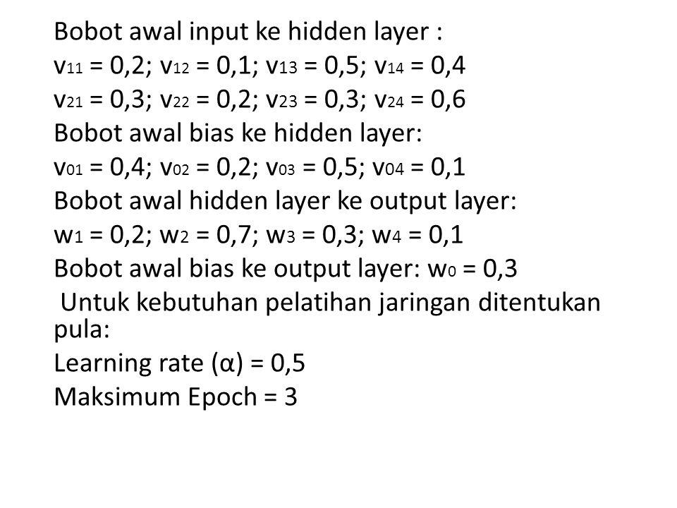 Bobot awal input ke hidden layer : v11 = 0,2; v12 = 0,1; v13 = 0,5; v14 = 0,4 v21 = 0,3; v22 = 0,2; v23 = 0,3; v24 = 0,6 Bobot awal bias ke hidden layer: v01 = 0,4; v02 = 0,2; v03 = 0,5; v04 = 0,1 Bobot awal hidden layer ke output layer: w1 = 0,2; w2 = 0,7; w3 = 0,3; w4 = 0,1 Bobot awal bias ke output layer: w0 = 0,3 Untuk kebutuhan pelatihan jaringan ditentukan pula: Learning rate (α) = 0,5 Maksimum Epoch = 3