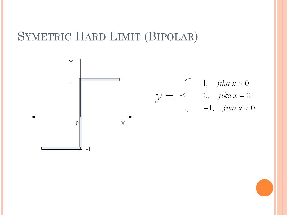 Symetric Hard Limit (Bipolar)