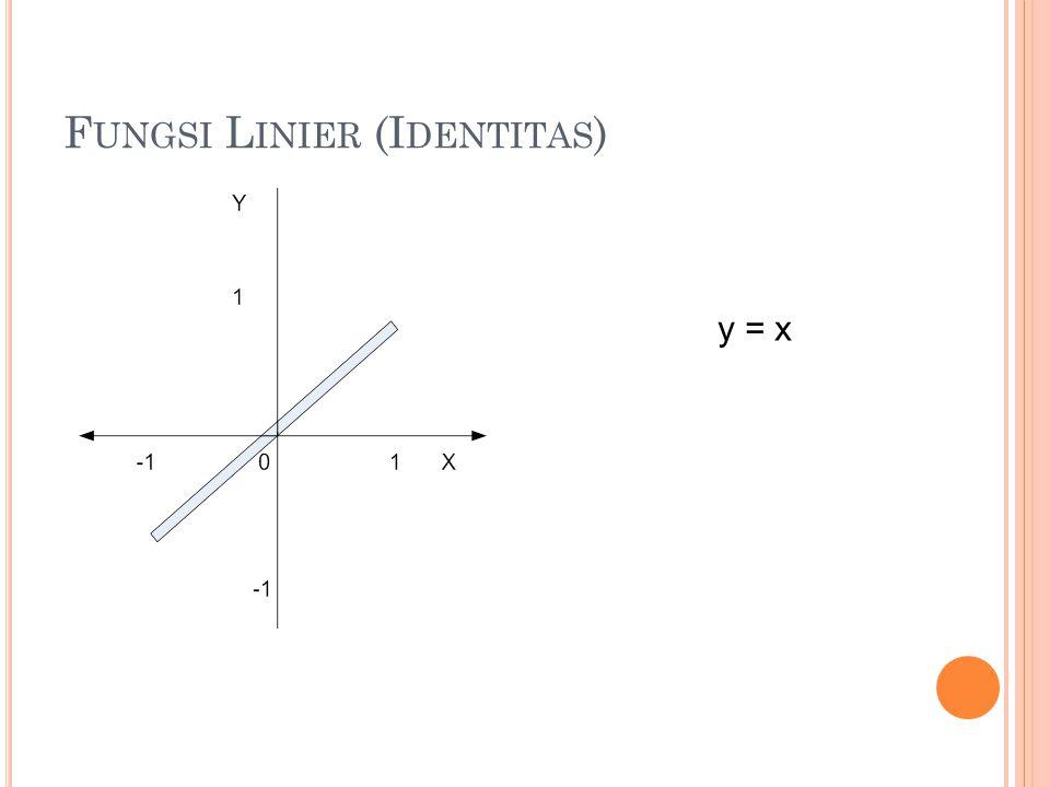 Fungsi Linier (Identitas)