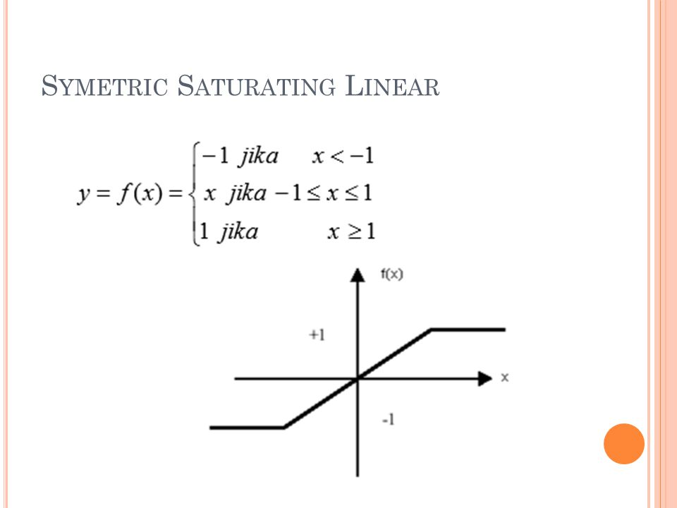 Symetric Saturating Linear
