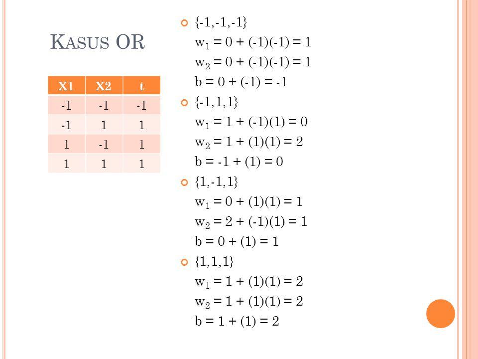 Kasus OR {-1,-1,-1} w1 = 0 + (-1)(-1) = 1 w2 = 0 + (-1)(-1) = 1