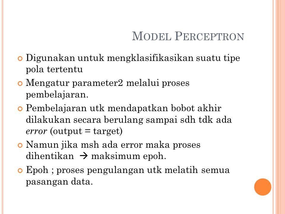 Model Perceptron Digunakan untuk mengklasifikasikan suatu tipe pola tertentu. Mengatur parameter2 melalui proses pembelajaran.
