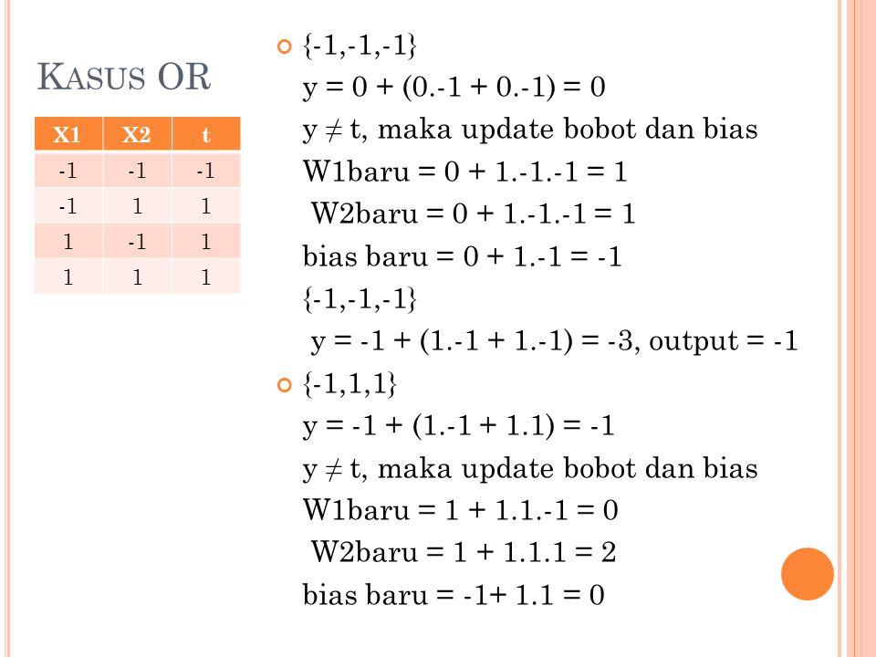 Kasus OR {-1,-1,-1} y = 0 + (0.-1 + 0.-1) = 0