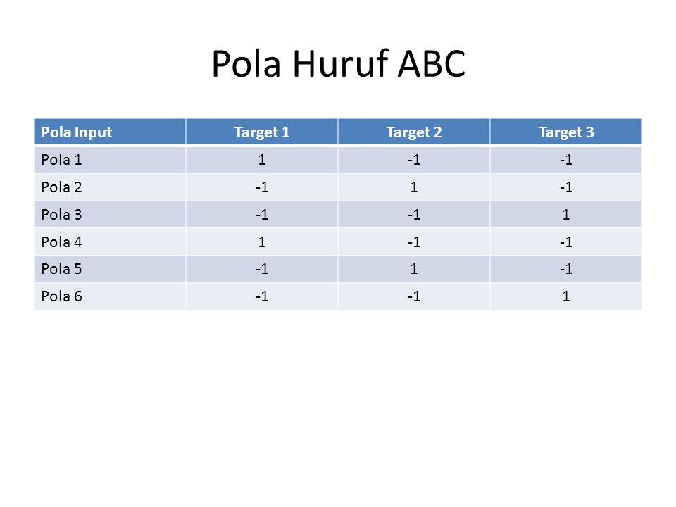 Pola Huruf ABC Pola Input Target 1 Target 2 Target 3 Pola 1 1 -1