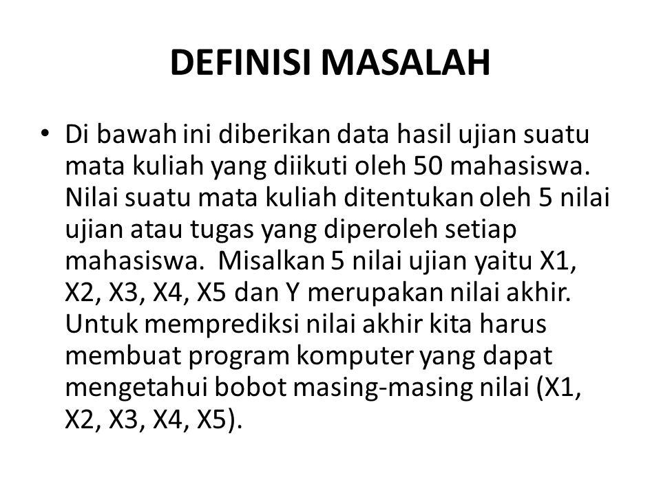 DEFINISI MASALAH