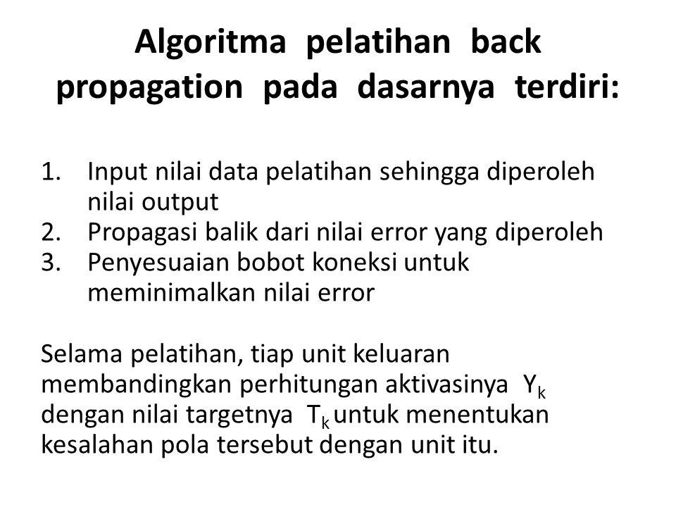 Algoritma pelatihan back propagation pada dasarnya terdiri: