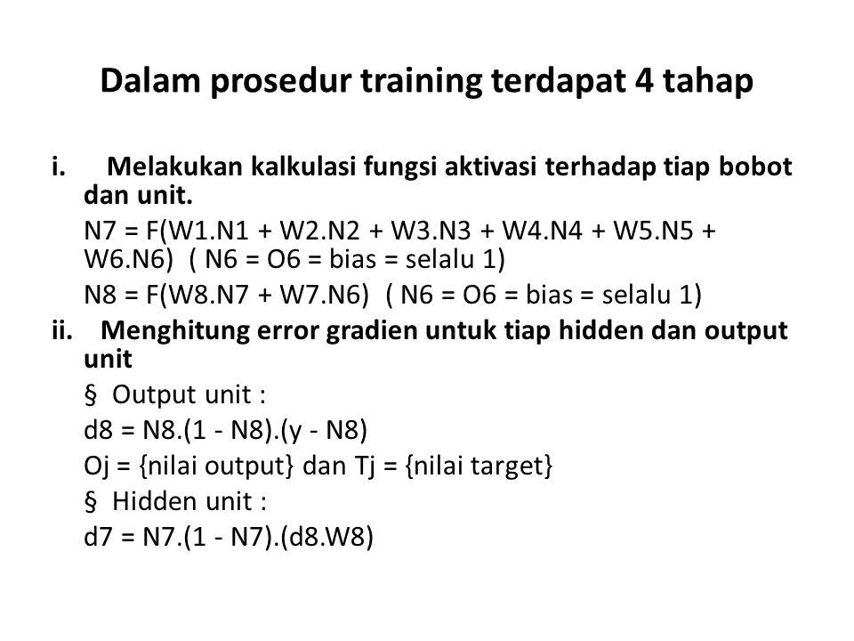 Dalam prosedur training terdapat 4 tahap
