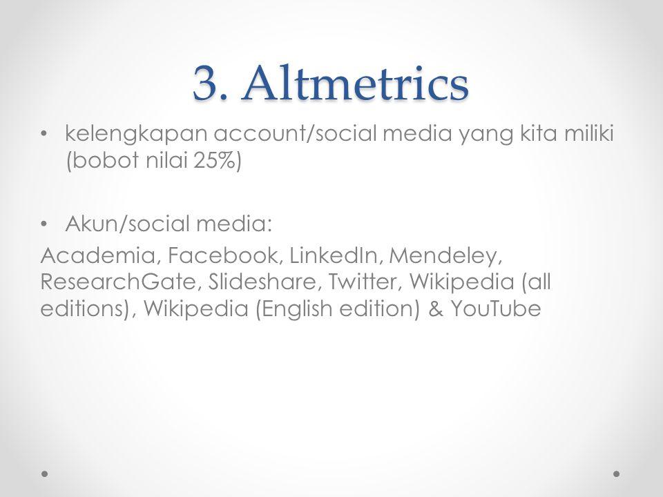 3. Altmetrics kelengkapan account/social media yang kita miliki (bobot nilai 25%) Akun/social media: