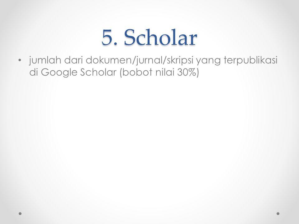 5. Scholar jumlah dari dokumen/jurnal/skripsi yang terpublikasi di Google Scholar (bobot nilai 30%)