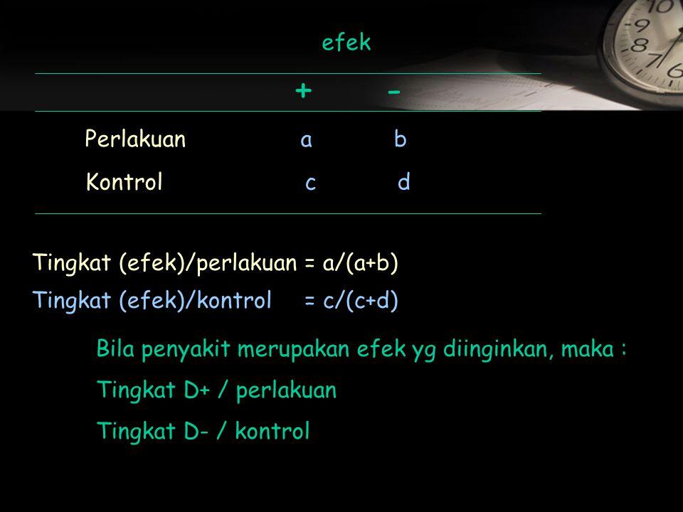 + - efek Perlakuan a b Kontrol c d Tingkat (efek)/perlakuan = a/(a+b)