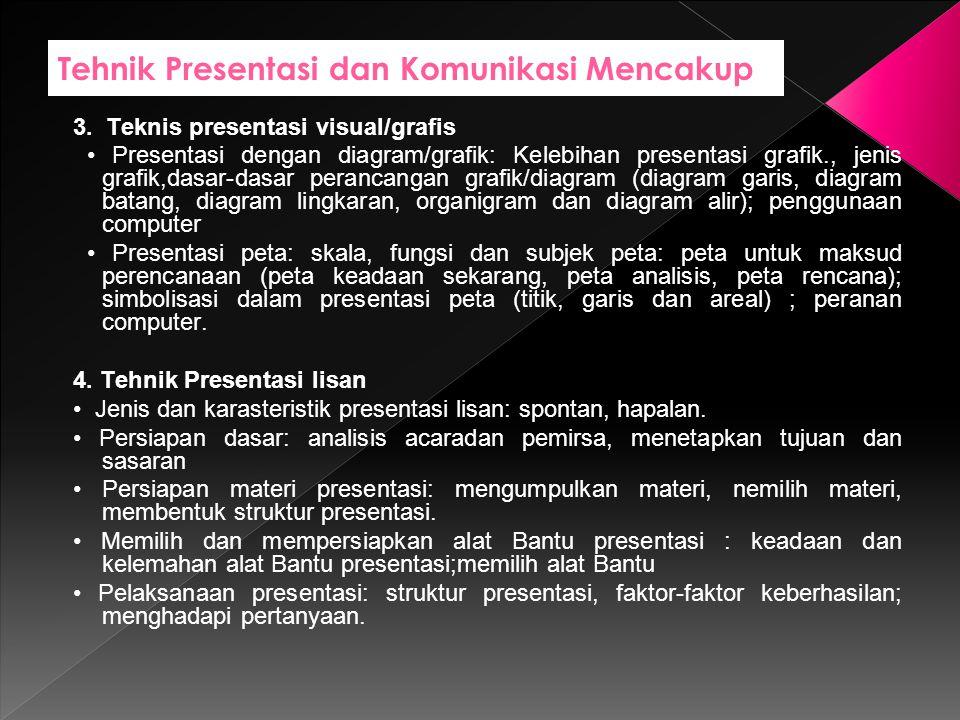 Tehnik Presentasi dan Komunikasi Mencakup