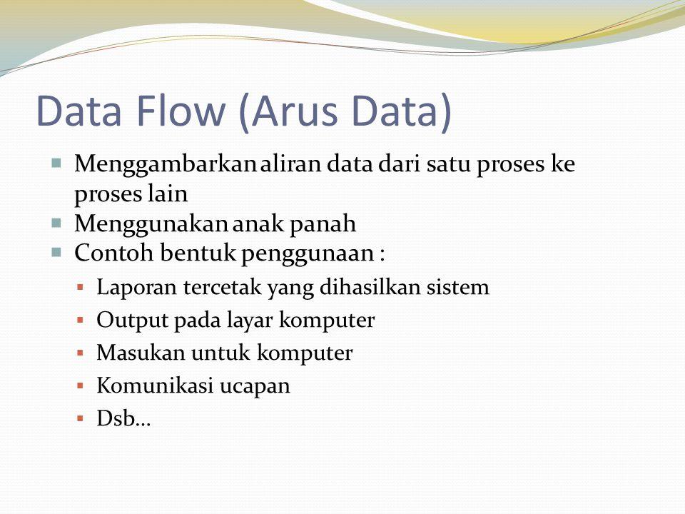 Data Flow (Arus Data) Menggambarkan aliran data dari satu proses ke proses lain. Menggunakan anak panah.