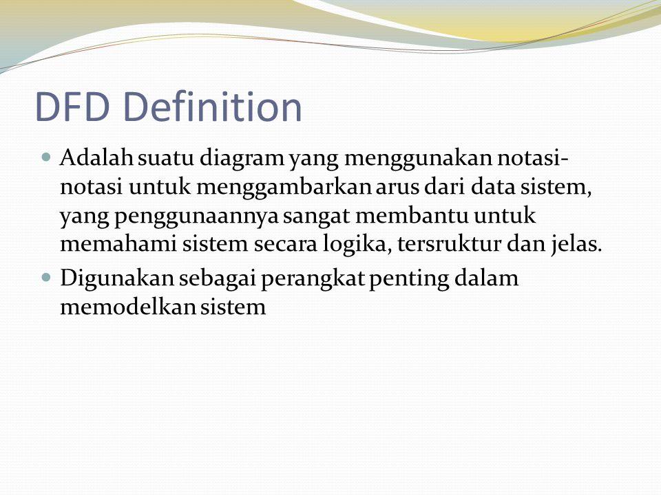DFD Definition