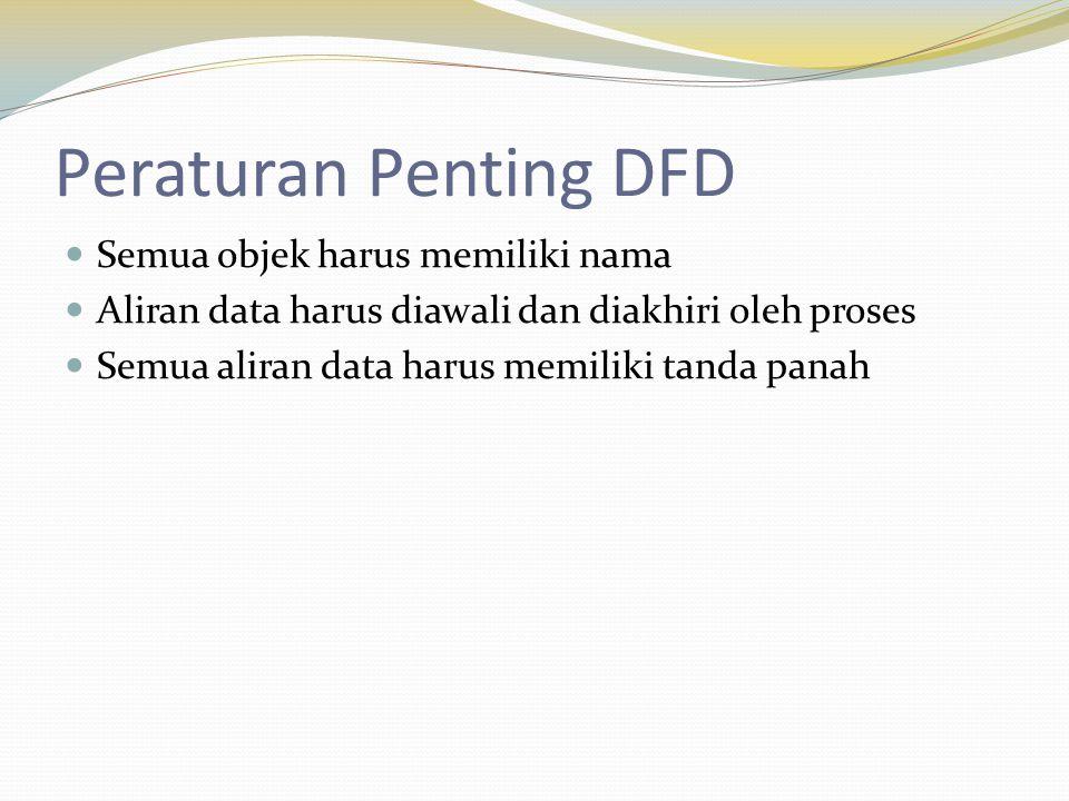 Peraturan Penting DFD Semua objek harus memiliki nama