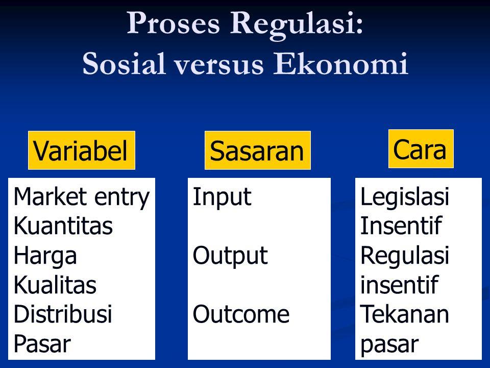 Proses Regulasi: Sosial versus Ekonomi