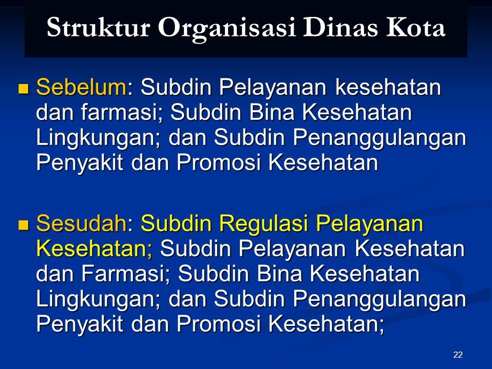 Struktur Organisasi Dinas Kota