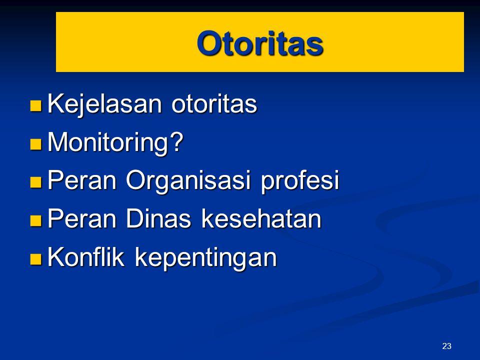 Otoritas Kejelasan otoritas Monitoring Peran Organisasi profesi