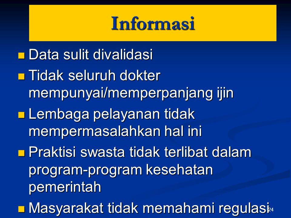 Informasi Data sulit divalidasi
