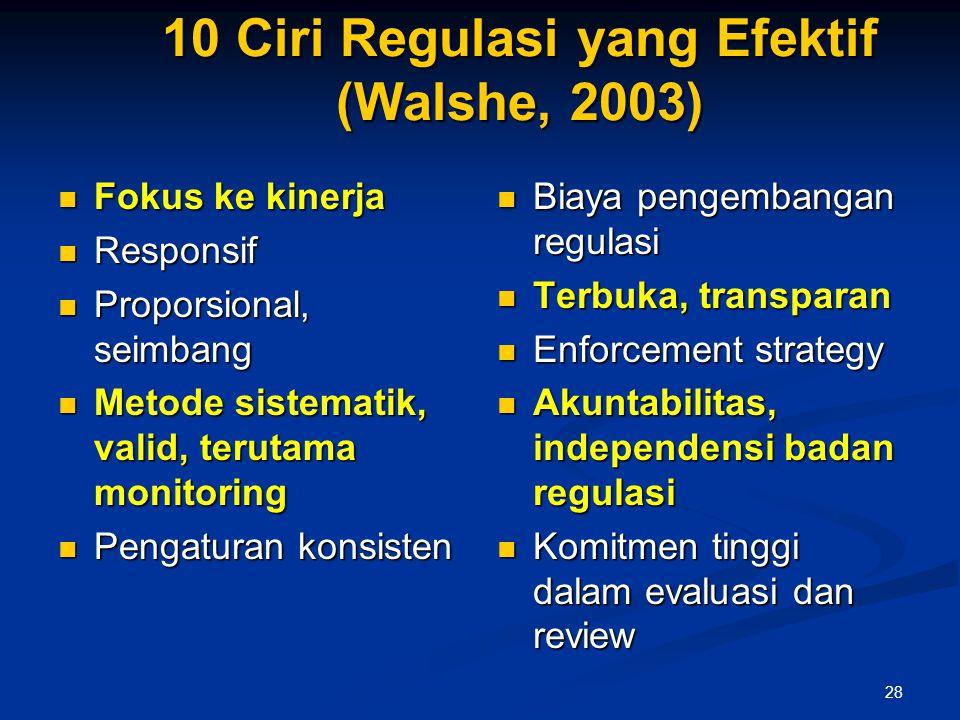 10 Ciri Regulasi yang Efektif (Walshe, 2003)