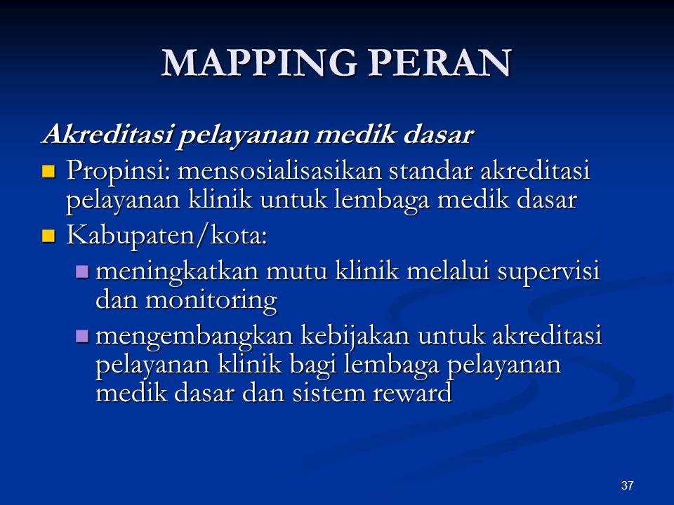 MAPPING PERAN Akreditasi pelayanan medik dasar