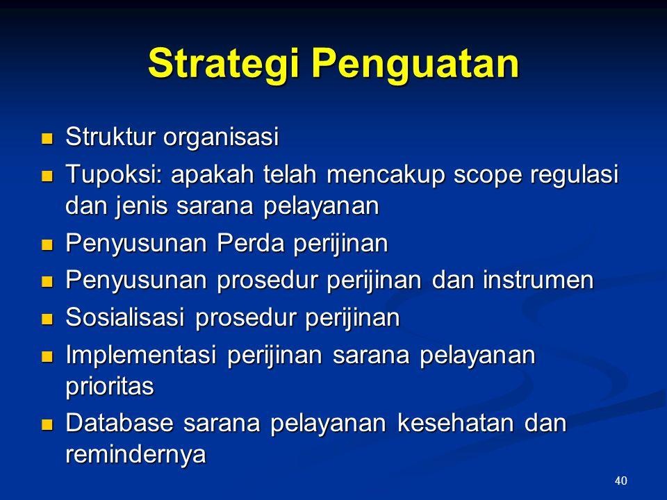 Strategi Penguatan Struktur organisasi