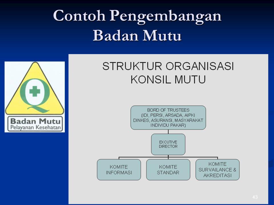 Contoh Pengembangan Badan Mutu