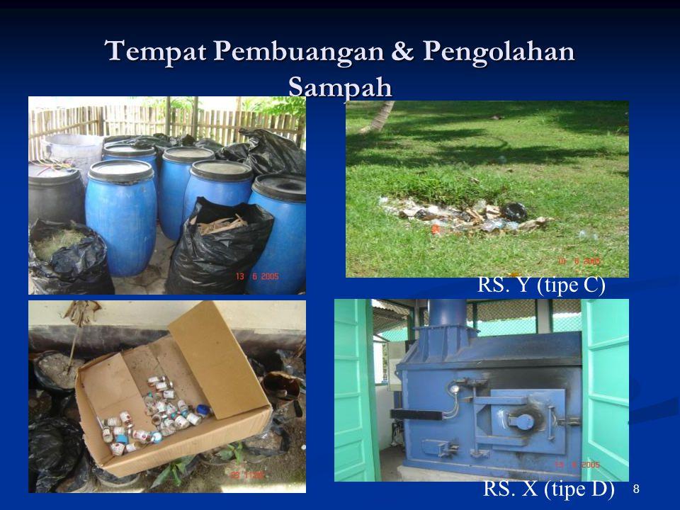 Tempat Pembuangan & Pengolahan Sampah