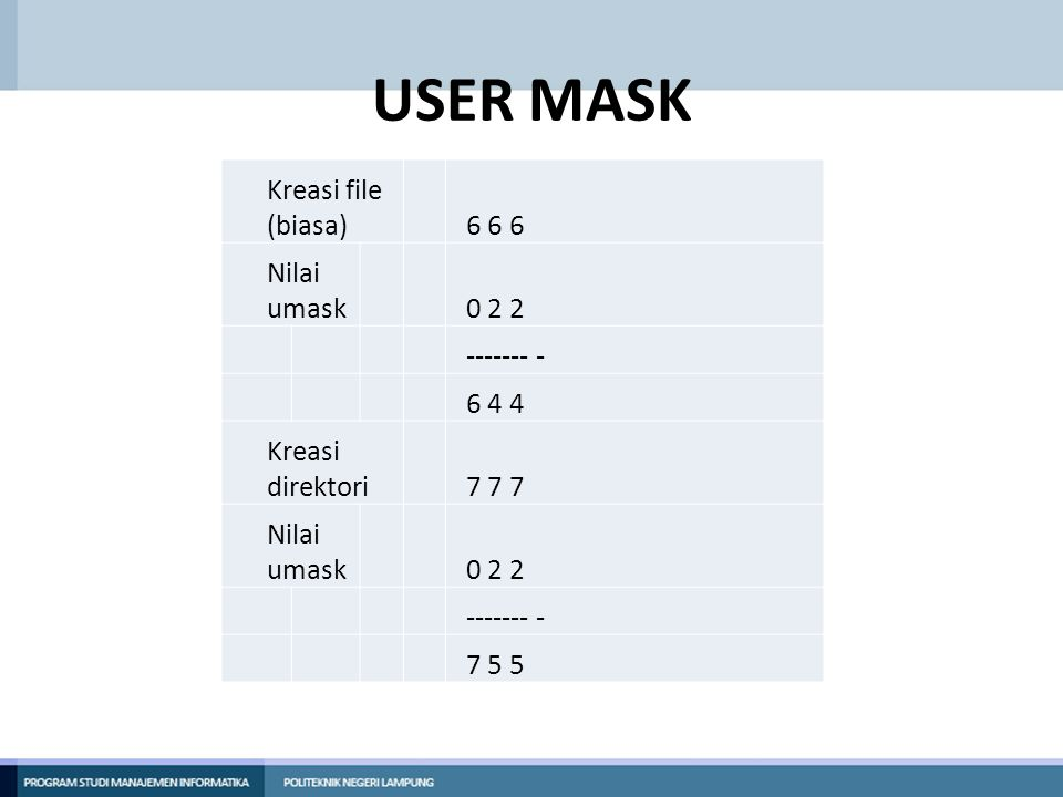 USER MASK Kreasi file (biasa) 6 6 6 Nilai umask 0 2 2 ------- - 6 4 4