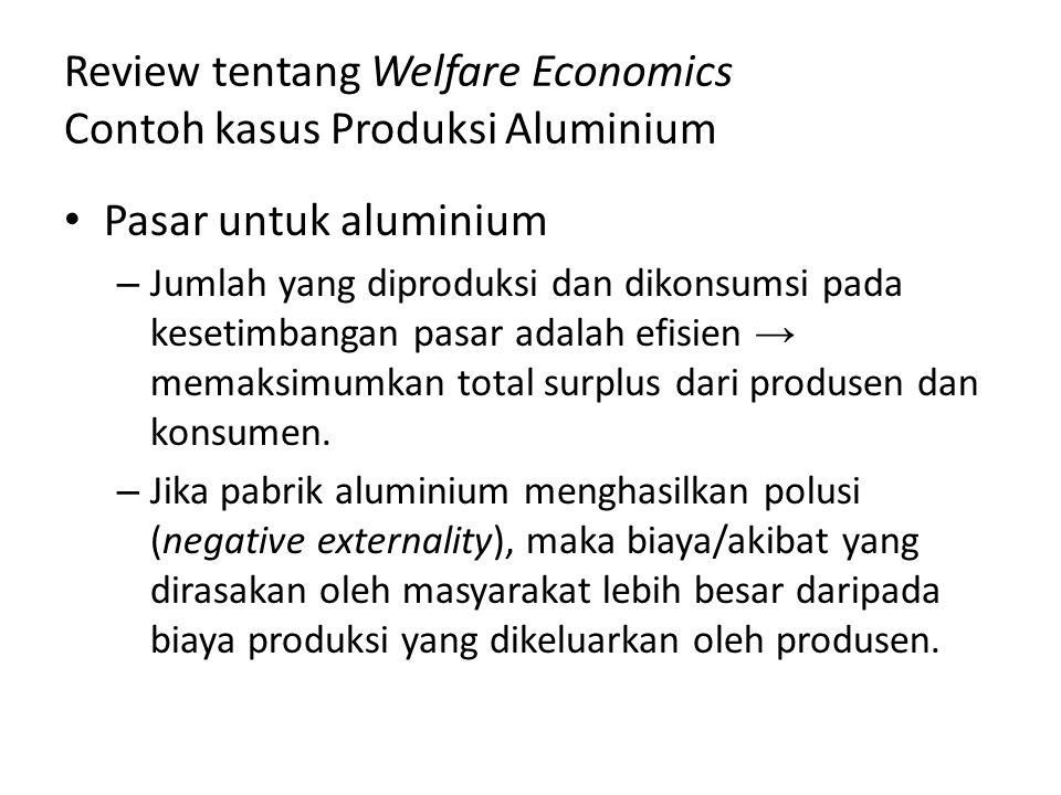 Review tentang Welfare Economics Contoh kasus Produksi Aluminium