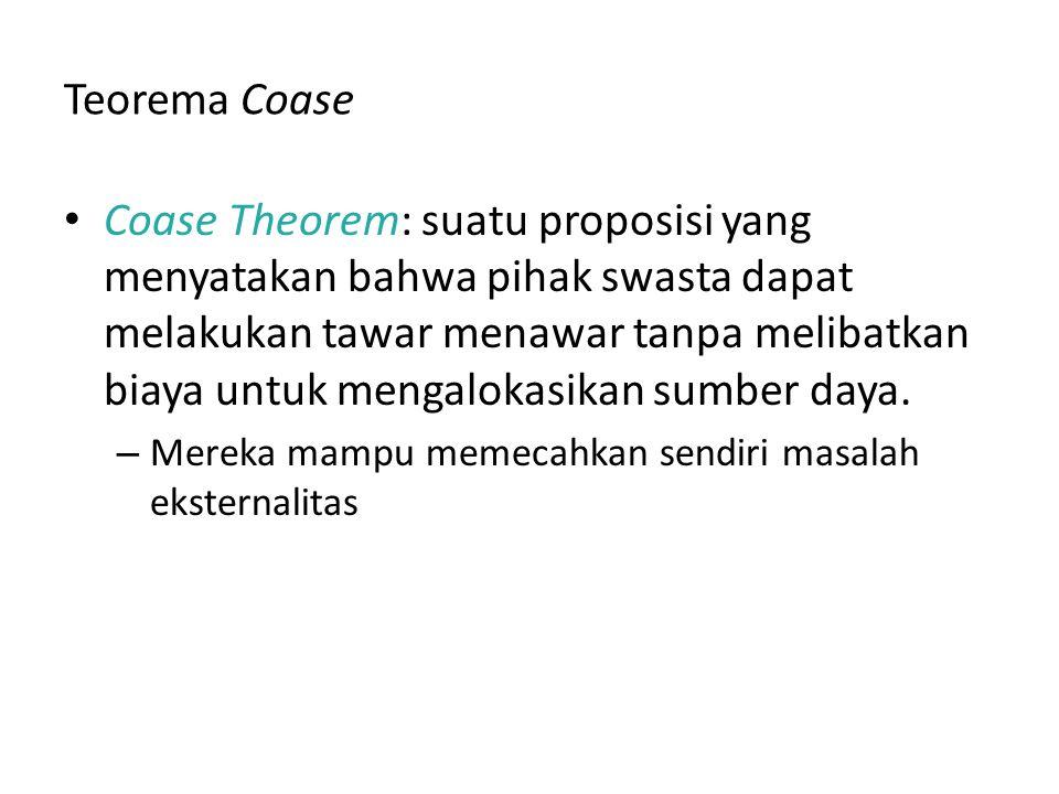 Teorema Coase