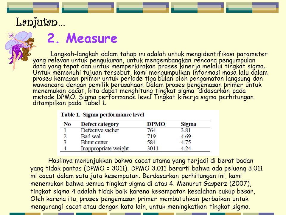 Lanjutan… 2. Measure.