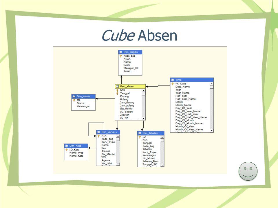 Cube Absen