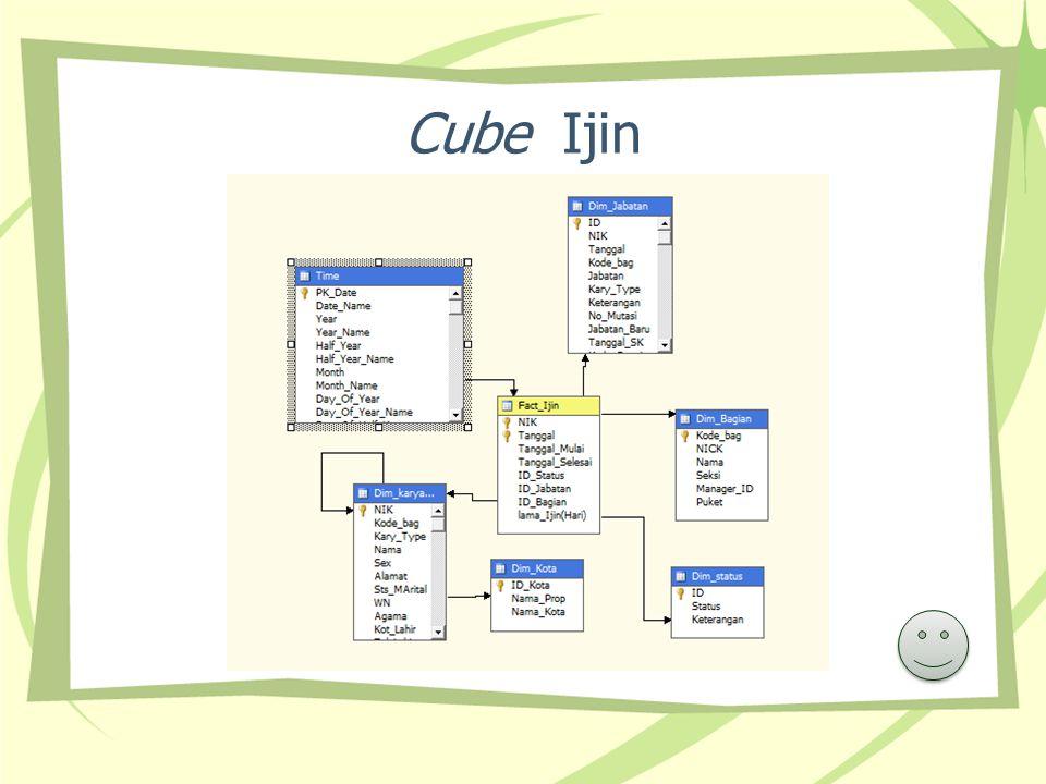 Cube Ijin