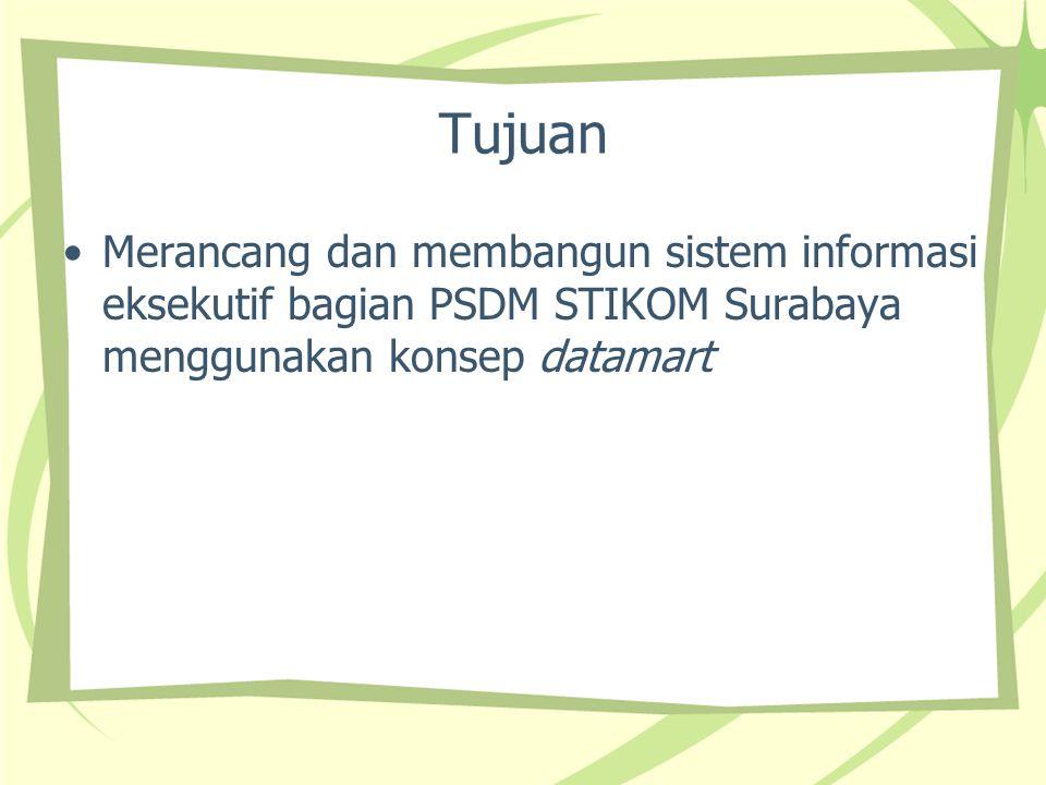 Tujuan Merancang dan membangun sistem informasi eksekutif bagian PSDM STIKOM Surabaya menggunakan konsep datamart.