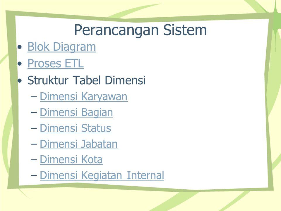 Perancangan Sistem Blok Diagram Proses ETL Struktur Tabel Dimensi