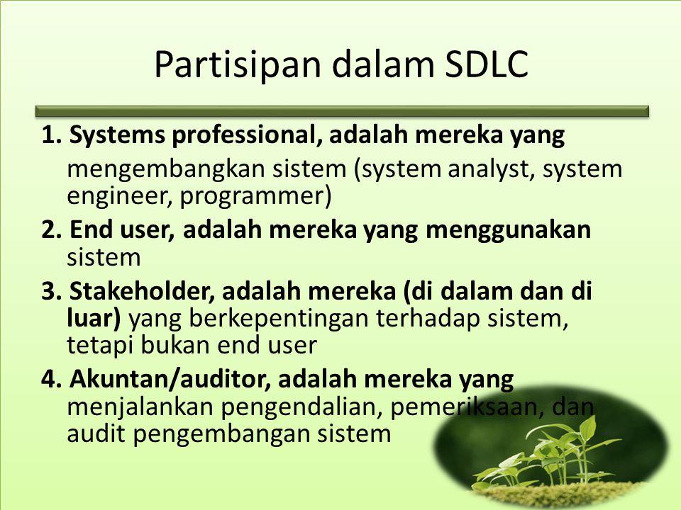 Partisipan dalam SDLC