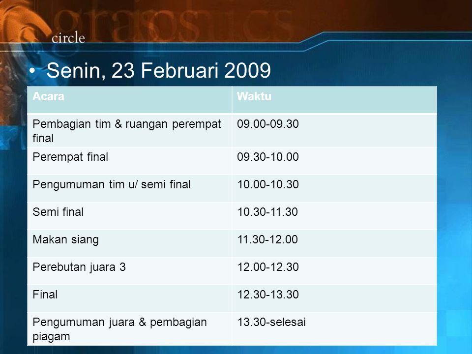 Senin, 23 Februari 2009 Acara Waktu