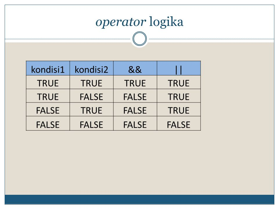 operator logika kondisi1 kondisi2 && || TRUE FALSE