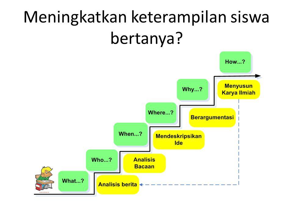 Meningkatkan keterampilan siswa bertanya