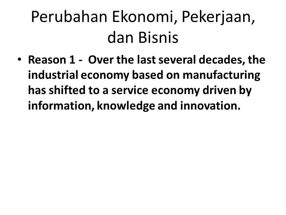 Perubahan Ekonomi, Pekerjaan, dan Bisnis